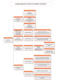 Graduate School Org Chart Template Free Graduate School