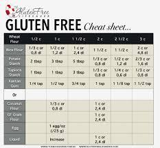 Gluten Free Flour Conversion Chart A Gluten Free Baking Cheat Sheet To Make Life A Bit Easier