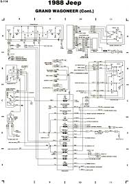 freightliner fl60 fuse box diagram 1998 freightliner fl70 fuse box junction box wiring diagram at Wiring Box Diagram