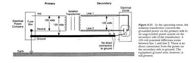 electrical safety chapter review in comparing the two systems the standard system has a direct connection to the ground while the isolated system imposes a very high impedance to any