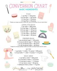 American Measurement System Chart Pin By Beverley Speers On Cake Baking Conversion Chart