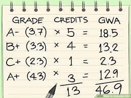 Gpa Chart 5 0 Scale 4 Ways To Calculate Gpa Wikihow