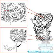 in addition My timing belt snapped on my chevy aveo it is a 2004 1 6dual as well  together with Chevy Aveo timing belt and timing marks part1   YouTube   vehicles besides Repair Guides   Engine Mechanical  ponents   Timing Belt also Timing Belt Warranty besides Repair Guides   Engine Mechanical  ponents   Timing Belt further 2002 2010 Chevy Aveo Timing Belt Mark Diagram  1 6 L Engine in addition When should you replace the timing belt for a 2004 Chevy   Fixya further  besides 2004 Chevy Aveo Timing Belt   Auto Engine And Parts Diagram. on chevy aveo timing belt repment