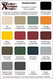 Color Tango Color Chart 33 Wella Color Tango Chart Antiquites Musicales Com