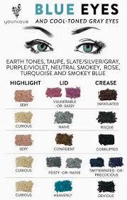 Color Chart For Blue Eyes Eyemakeuppurple Eye Makeup