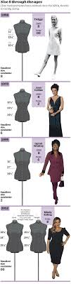 1950s Clothing Size Chart Clothing Why A Size 8 In The 1950s Would Be A Size 00 Today
