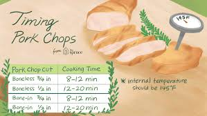 timing for cooking pork chops on the grill