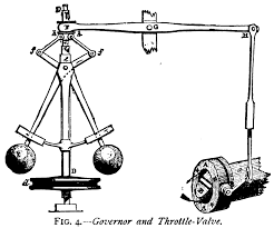 Centrifugal Governor Design Centrifugal Governor Wikipedia