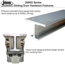 heavy duty i beam track steel reinforced door guides