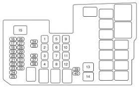2006 mazda 5 fuse box diagram wiring diagrams best mazda 5 2006 fuse box diagram auto genius mazda cx 9 fuse box diagram 2006 mazda 5 fuse box diagram