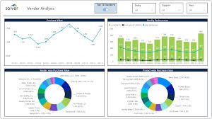 A wide range of supervisors discover it's tough to do mainly because they really don't have expertise and consequently assume it is challenging. Supplier Dashboard For Distributors Example Uses
