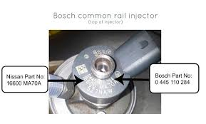 Identifying Bosch Fuel Injection Part Numbers Denco Diesel