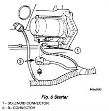 1997 jeep grand cherokee starter wiring all wiring diagram solved starter installation 2002 grand caravan fixya 1997 jeep grand cherokee fuel pump wiring 1997 jeep grand cherokee starter wiring