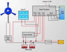 diy solar panel system wiring diagram pdf nemetas aufgegabelt info pole mount solar wiring diagrams complete wiring diagrams u2022 diy solar off grid system