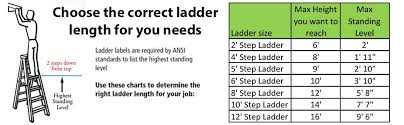 Step Ladder Size Chart Stanley Sxl3011 05 Ft 300 Lb Fatmax Fiberglass Step Ladder 05 Foot 300 Pound Load Capacity 5 Black