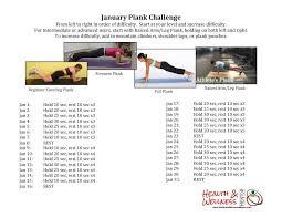 Plank Progression Chart Dynamic Unstable Planks