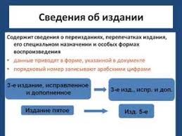 Библиографическое описание документа  Библиографическое описание документа