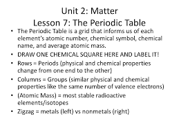 Unit 2: Matter Lesson 7: The Periodic Table (BellWork: IN) - ppt ...