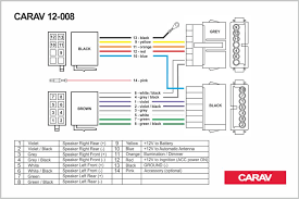 chrysler wiring harness wiring diagram chrysler wire harness wiring diagram expert chrysler radio wiring harness diagram chrysler wiring harness