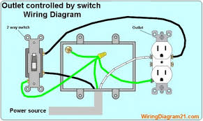 with outlet wiring diagram on wiring diagram for half switched Wiring Diagram for Switch and Receptacle at Half Switched Outlet Wiring Diagram