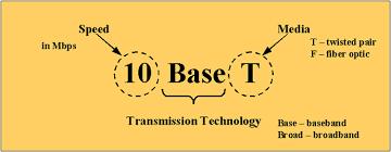 rj12 cat5 wiring diagram images rj12 keystone wiring diagram fast ethernet wiring diagram diagrams instructions