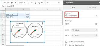 Google Gauge Chart Example How To Create Gauge Chart In Google Sheets Example With Images