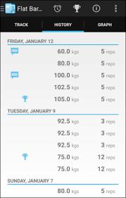 Workout Progress Charts Progress Tracking Fitnotes