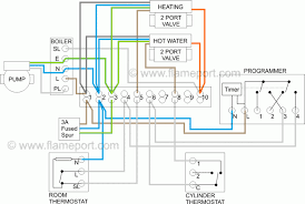 honeywell motorized zone valve wiring diagram wiring diagram honeywell motorized zone valve wiring image about