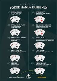 In most games this is not a. Basic Poker Rules Learn How To Play Poker And Win