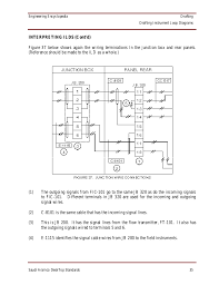 showing post media for cable 101 design symbols symbolsnet com drafting instrument symbols jpg 638x826 cable 101 design symbols