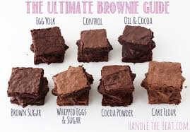 Chocolate Substitution Chart The Ultimate Brownie Guide Handle The Heat