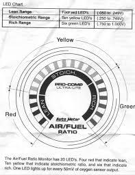 air fuel ratio gauge wiring diagram air image air fuel ratio gauge installation guide on air fuel ratio gauge wiring diagram