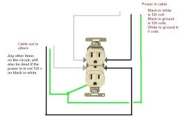 house wiring red black white ground elegant electrical i am red black house wiring house wiring red black white ground year old residential suddenly one outlet so far graphic diagram wiring red black