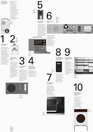 Dieter Rams Ten Principles For Good Design Book Pdf Dieter Rams Ten Principles For Good Design Agi Dieter