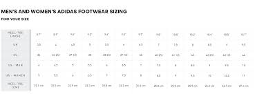 Air Max Thea Size Chart Size Guide