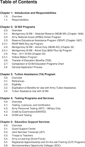 Gi Bill Credit Hours Chart Table Of Contents Chapter 1 Introduction And