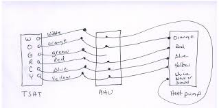 york heat pump wiring diagram wiring diagram and schematic design york gas furnace wiring diagram basic