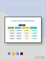 Company Structure Organizational Chart Template Word