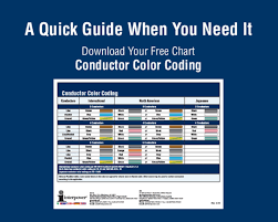 Ferrule Color Chart Ferrule Color Code Chart Related Keywords Suggestions