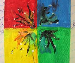 decoration simple painting ideas large size of unusual easy abstract knitting blog acrylic canvas flowers