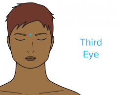 Pressure Points For Headaches Locations Effectiveness And