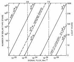 nasa form 1018 file nasa seti sensitivity jpg wikimedia commons