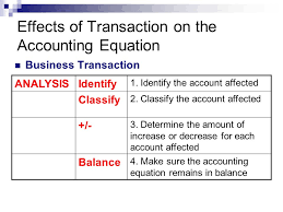 effects of transaction on the accounting equation