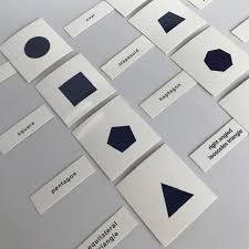 Geometric Cabinet Control Chart Geometric Cabinet Nomenclature Cards