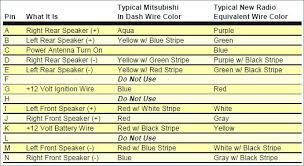 wiring diagram for a trailer hook up stereo 1992 mitsubishi diamante 2003 mitsubishi diamante wiring diagram wiring diagram for a trailer hook up stereo 1992 mitsubishi diamante