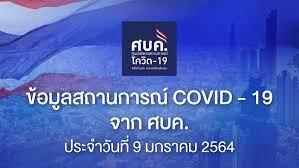 รวมสไลด์แถลงสถานการณ์โควิด-19 จาก... - ศูนย์ข้อมูล COVID-19