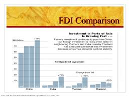 fdi story in and fdi comparison