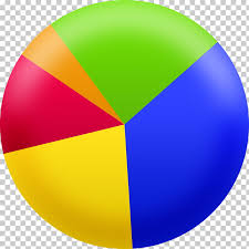 Pie Chart Of A Pie Graph Png Clipart Free Cliparts Uihere