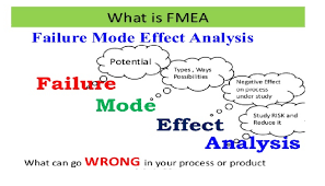 process failure modes and effects analysis what is fmea and how it works pmdesire
