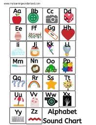 Alphabet Sound Chart